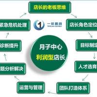 利润型店长:店长年度营销计划制定流程与年度促销活动内容