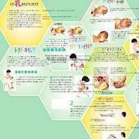 北京的母婴培训有什么不一样
