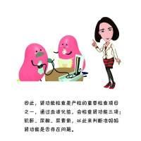 孕期产检之肾功能异常