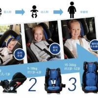 宝宝不肯坐安全座椅怎么办?给你支招,让TA乖乖就座!