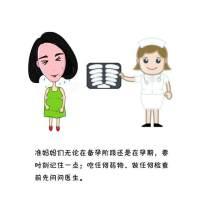孕期可以做X光和CT前提是