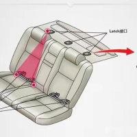 双十一来袭,安全座椅选购掀热潮,儿童安全座椅选择什么牌子好