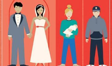 初婚初育证