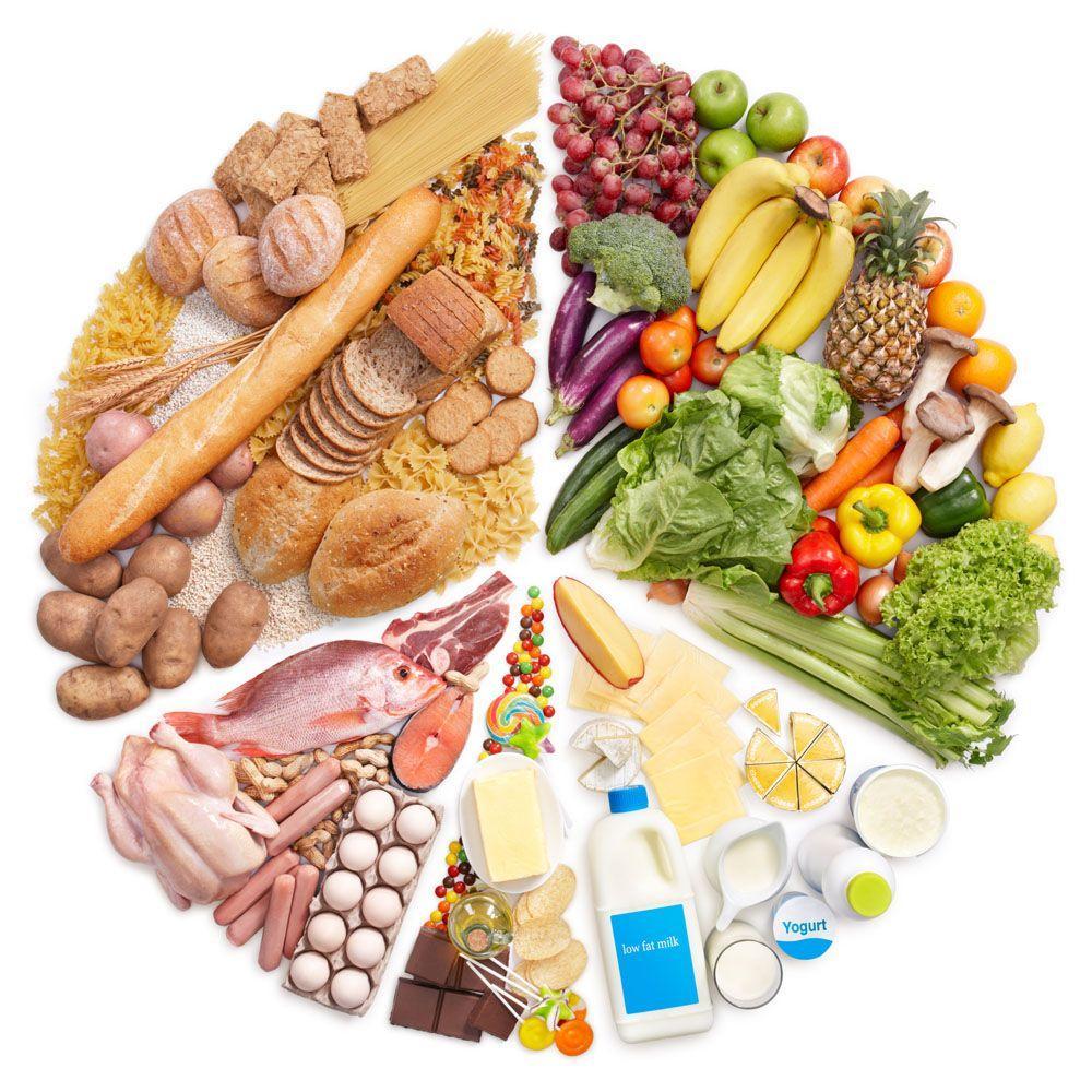 酸碱性食物